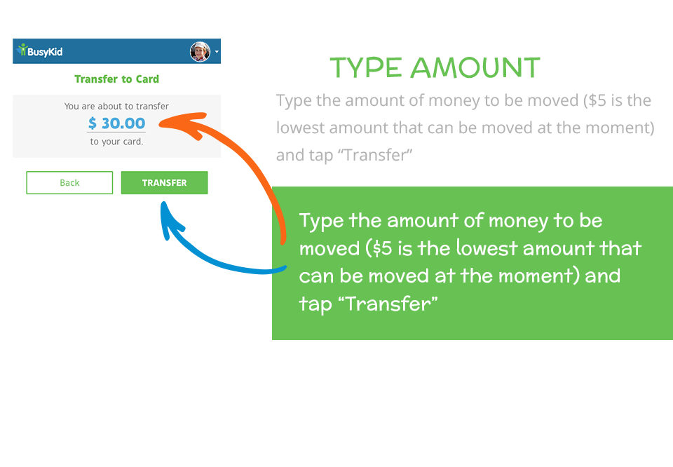 How to load funds to your BusyKid Spend Card: Type Amount