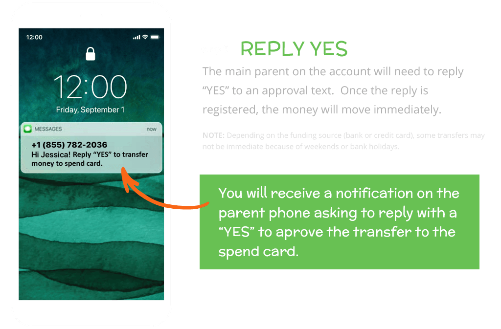 How to load funds to your BusyKid Spend Card: Reply Yes