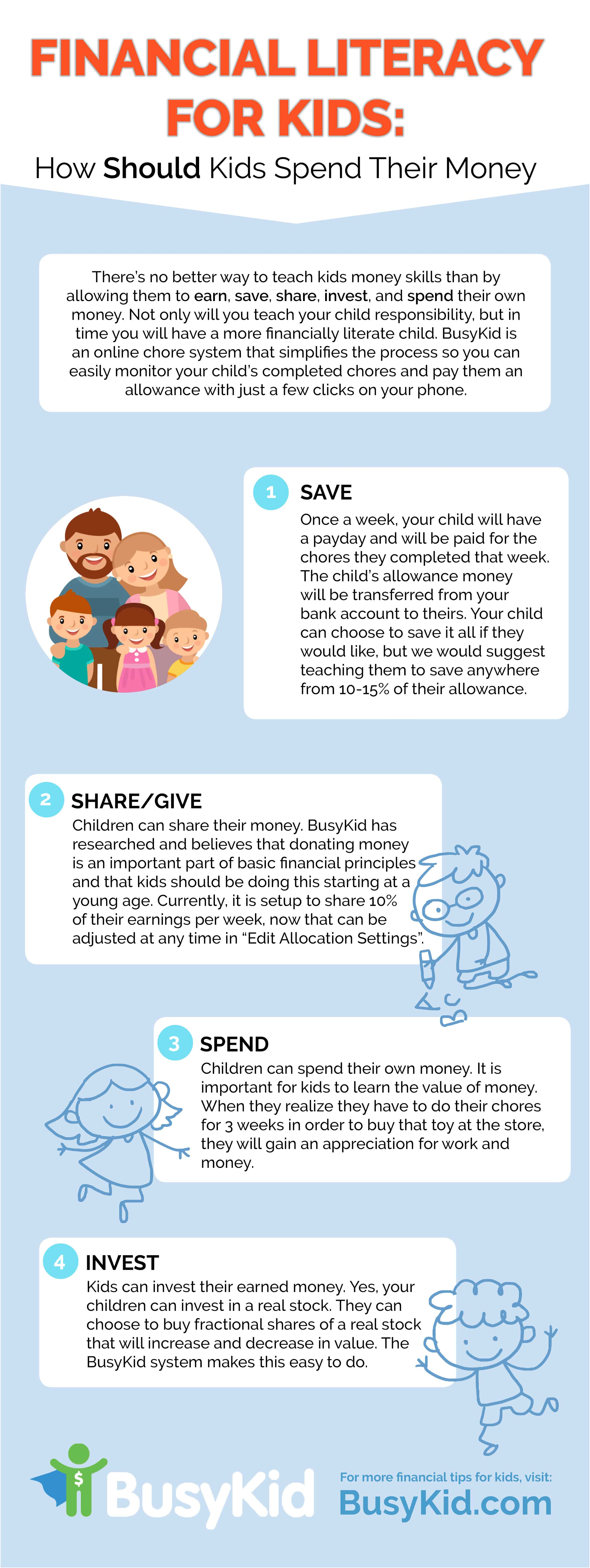 BusyKid Financial Literacy for Kids - Infographic